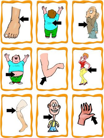 More Body Parts FlashCards - any language - pictorial representations #langchat