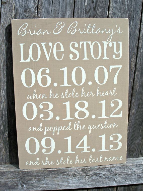 PERSONALIZED  Love Story Important Date Sign  by CastleInnDesigns, $32.95