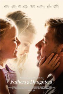 Fathers and Daughters (2015) Drama  6.8  A Pulitzer-winning writer grapples with being a widower and father after a mental breakdown, while, 27 years later, his grown daughter struggles to forge connections of her own.