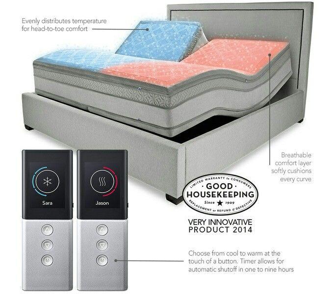 59 Best Adjustable Beds/mattresses Images On Pinterest | Adjustable Beds,  Mattresses And 3/4 Beds Pictures