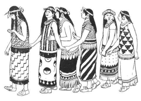 (S and A) Aztec women were required to perform household duties, and were known for their skills in weaving. While they were given privileges like the ability to inherit and pass down property, the military state made men the dominant sex in Aztec society.