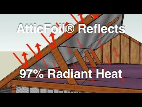 How Radiant Barrier Works - AtticFoil® Reflects Heat Coming Off The Roof - YouTube