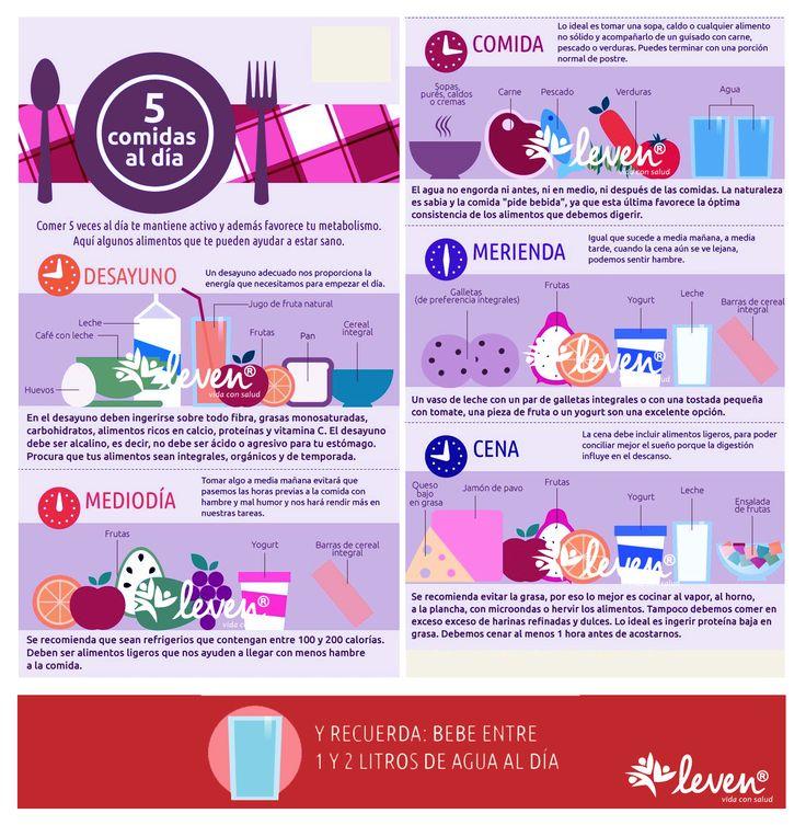5 Opciones de alimentos a considerar día tras día
