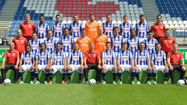 Berikut ini merupakan susunan pemain atau daftar skuad terbaru SC Heerenveen 2016/2017. Tim utama Heerenveen yang akan bertarung di Liga Belanda Eredivisie musim ini, dibawah komando manajer Jurgen…
