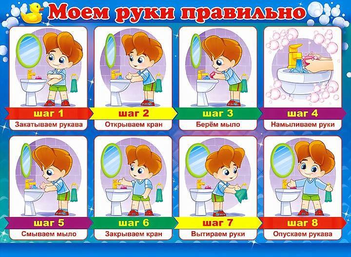 Как правильно мыть руки советы в картинках для детей ...