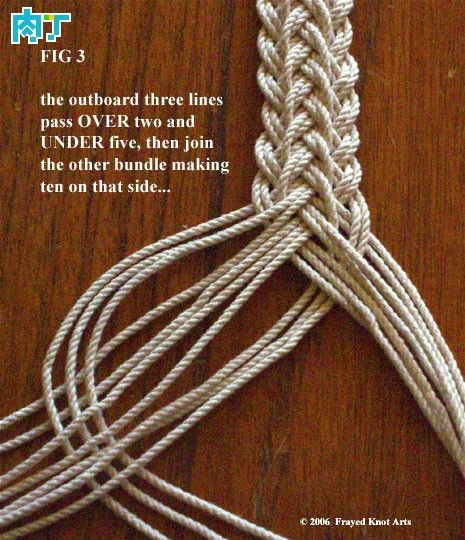 如何编织手链 3款手链编织其实好简单╭★肉丁网