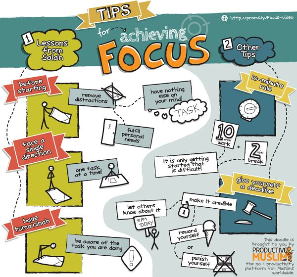 [Doodle of the Month] Productive Muslim Tips for Achieving Focus! - Productive Muslim