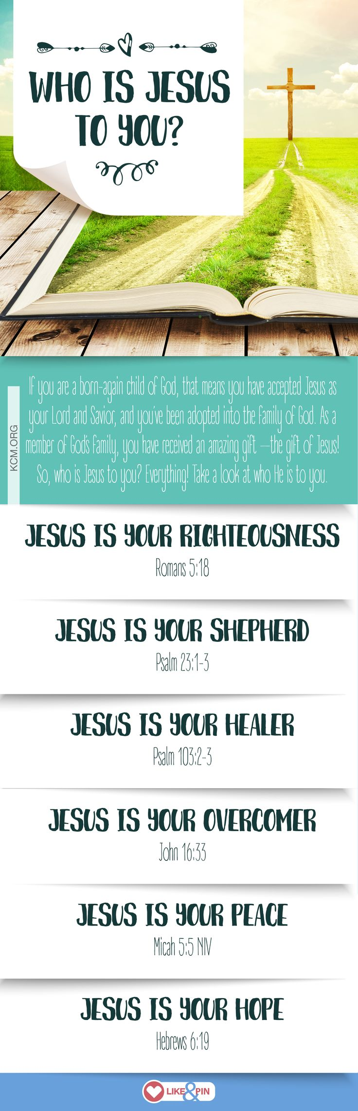 If you are a born-again child of God, that means you have accepted Jesus as your Lord and Savior, and you've been adopted into the family of God. As a member of God's family, you have received an amazing gift —the gift of Jesus! So, who is Jesus to you? Everything! Learn more about the gift of Jesus in this article: http://kennethcopelandministries.org/gift-lasts-forever-6-ways-jesus-ultimate-gift-mankind/