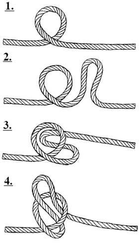 GEAT - Nó de Correr - Serve para fazer uma alça corrediça em uma corda…