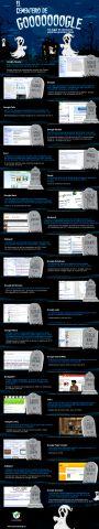 El cementerio de #Google: El buscador tiene una larga lista de fracasos, al igual que de éxitos. Conoce todos sus fracasos.