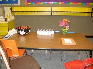 parent teacher conference ideas :)