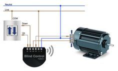 APNT-30 - Controlling Blinds and motors with Fibaro | Vesternet