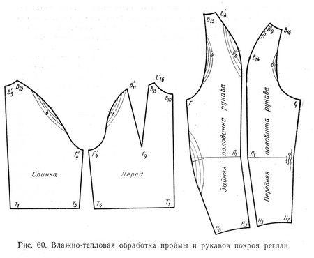 Влажно-тепловая обработка проймы и рукавов покроя реглан.