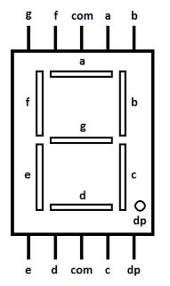 Contador Ascendente/Descendente con display de 7 segmentos. | Mi Arduino UNO tiene un BLOG