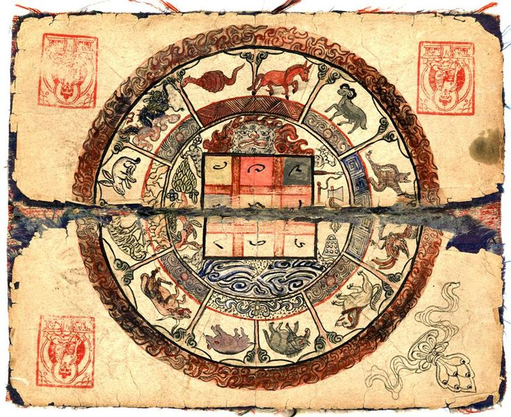 (10) Twitter Astrology, Astronomy, Cosmology