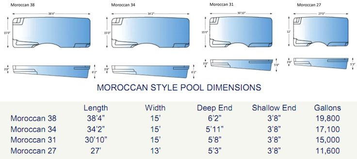 46 best images about swimming pools on pinterest for Pool dimensions