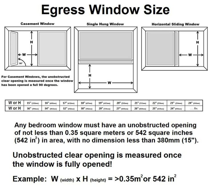 .main-image { display: none; } Q) We just purchased a home that has a bedroom in the basement and the home inspector told us the window is too small to meet egress. Isn't there some type of grandfather clause for this older home?