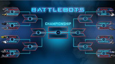 Watch BattleBots TV Show - ABC.com