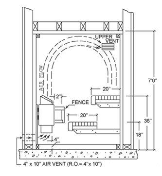 Sauna Kit, Sauna Heater, Sauna, Modular Sauna - Finlandia Sauna, Saunas, Sauna Accessories
