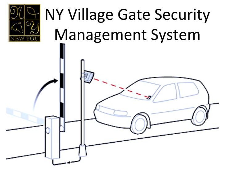 NewYou Village Gate Security Management System