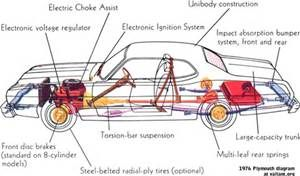 e2854f4dfbb9106aaae43cf8f8577610--yahoo-search-cartoon Qiye Mini Chopper Wiring Diagram on tank 49cc, motorcycle 49cc, for 48cc loncin,