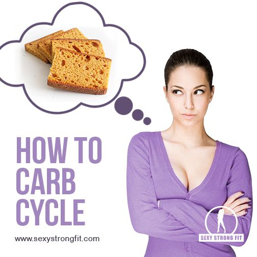 Carb cycling diet plan plus sample meal plan. Learn why carb cycling works for…