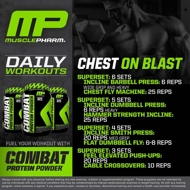 MP Workouts-CHEST
