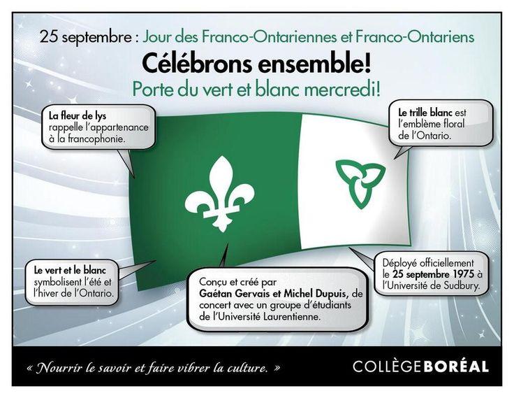 Explication des symbols du drapeau franco-ontarien