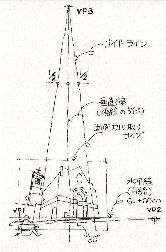 善九郎残日録: スケッチの描き方5
