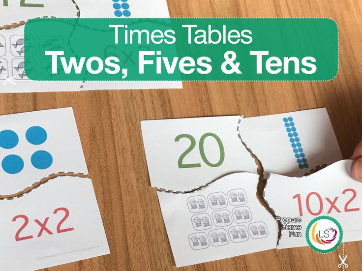 This times tables 4-piece puzzle is a fun way to test students knowledge of the two, five and ten times tables. Students match the times table question to the solution, array and collection of grouped objects.