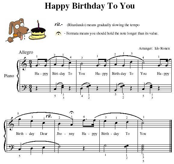 What Are The Piano Notes For Playing Happy Birthday Quora Partituras Educacao Musical Aula De Musica