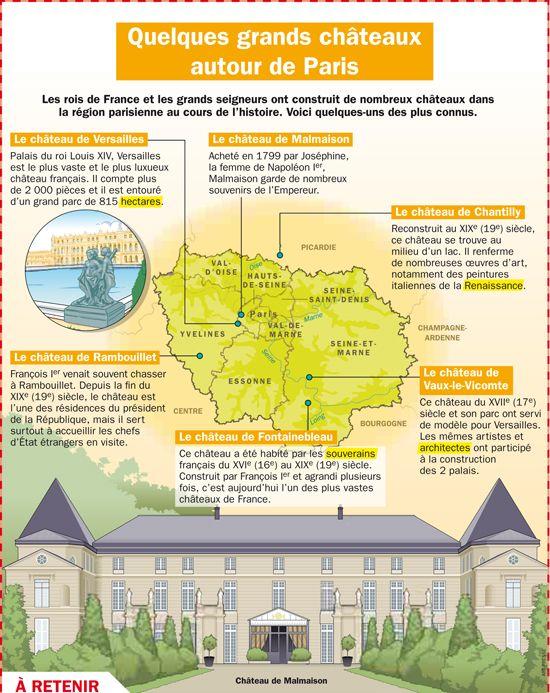 villes: Quelques grands châteaux autour de Paris