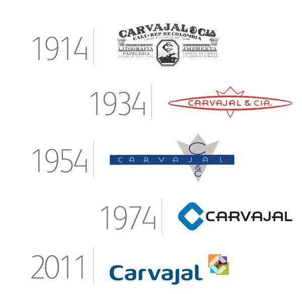 Carpak sería la empresa del grupo Carvajal que entraría a Bolsa