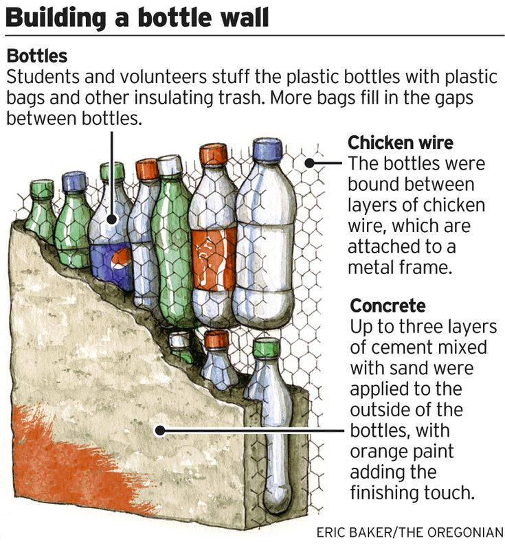 Construct Houses with Plastic Bottles