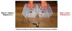 Ionic detox foot baths work by ionizing warm saltwater with alternating polarities as you breathe easy and enjoy the sense of well-being that comes from both soaking and cleansing your feet. While your feet bathe, toxins are released from your body. These toxins are often the result of unhealthy eating habits, mainly the consistent consumption …
