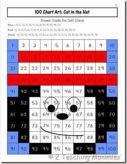 Free 100 Chart Art - Cat in the Hat from 2 Teaching Mommies