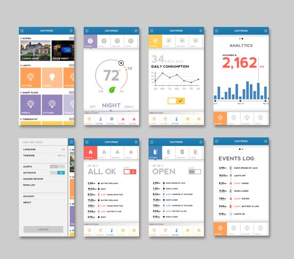 home automation app by jacks design via behance - Ui Design Ideas