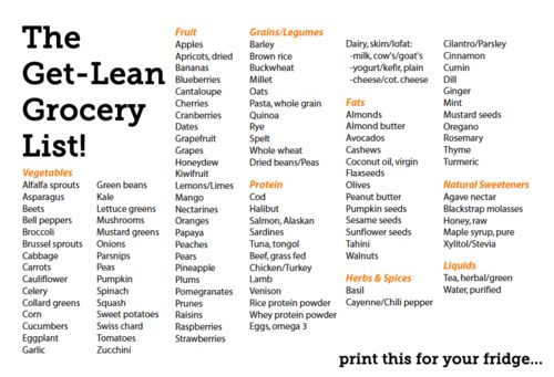 The Get Lean Grocery List printing this off now. Customize the way you like it