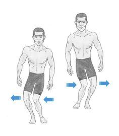 Vous avez été victime d'une entorse du ligament interne du genou, votre médecin vous l'a confirmé. L'auto-rééducation est conseillée pour compléter vos séances de kinésithérapie. Avec la collaborat…