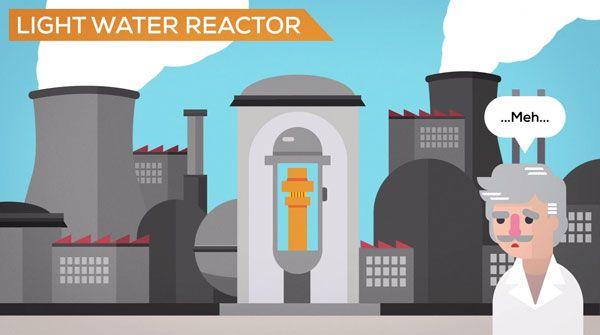 Kernenergie erklärt: