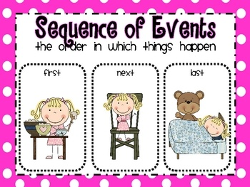 Sequence Poster Related Keywords Suggestions Sequence Poster