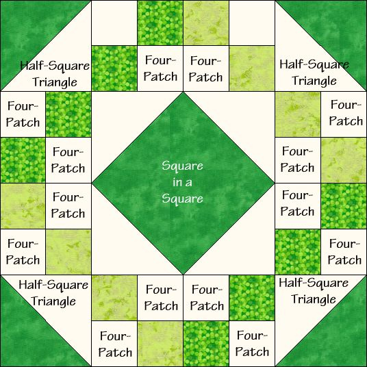 Quilted Kitchen: Irish Chain Quilt Block & Traditional Irish Soda Bread Recipe | Quilt Therapy