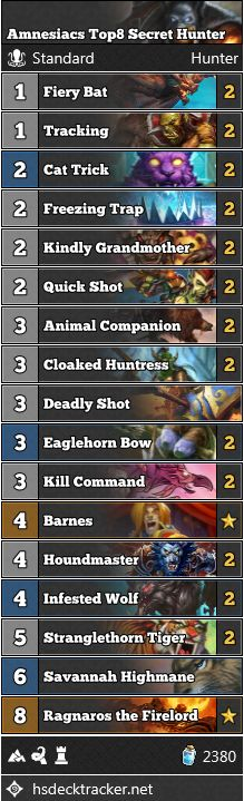 amnesiacs-top8-secret-hunter
