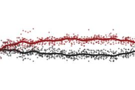 Trump Job Approval - Disapprove 50% Approve 48% (Rasmussen Reports 2/7-2/11)