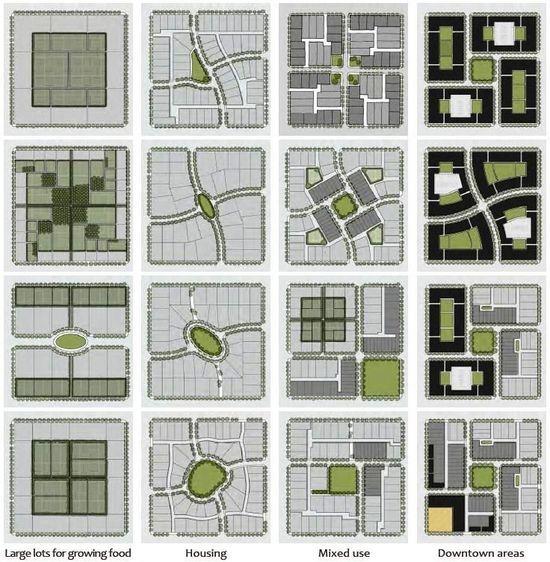 Urban Desain