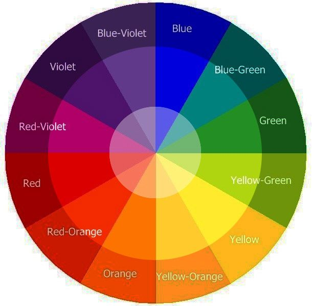 43 Best Color Analysis General Images On Pinterest