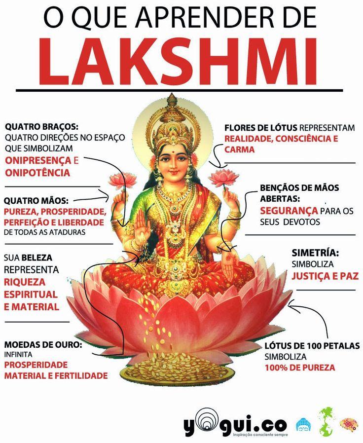 Lakshmi- Deusa da prosperidade material e espiritual, esposa mata=mãe Energia feminina.,