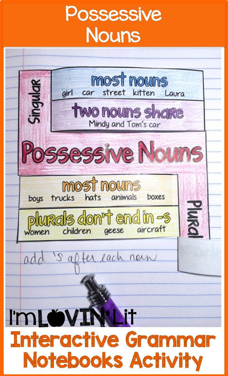 24 best images about Grammar Interactive Notebook Activities on ...