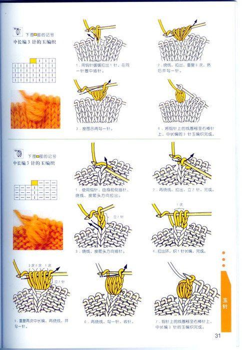 Tutorial for japanese knitting symbols