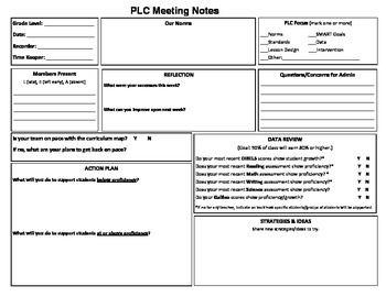 Use this printable Professional Learning Community (PLC) form to set your team's agenda, take notes, and track student progress. Includes space to document: Curriculum map pacing/alignment, student achievement through data review (DIBELS, Galileo, subject-specific assessments), new strategies & ideas, action plan for addressing students who are above or below proficiency, and more.